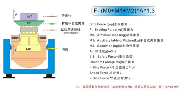 concept-of-High-Frequency-Electromagnetic-Vibration-Test-Machine.jpg